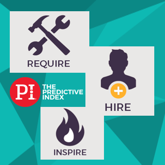 Image of the Predictive Index logo with the words 'hire', 'inspire', and 'require'.